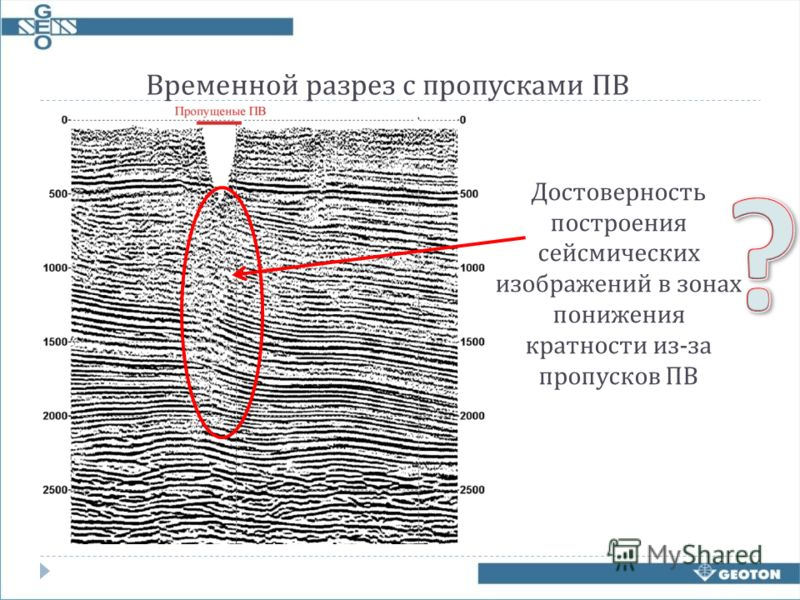 Временной разрез с пропусками ПВ Достоверность построения сейсмических изображений в зонах понижения кратности из - за пропусков ПВ