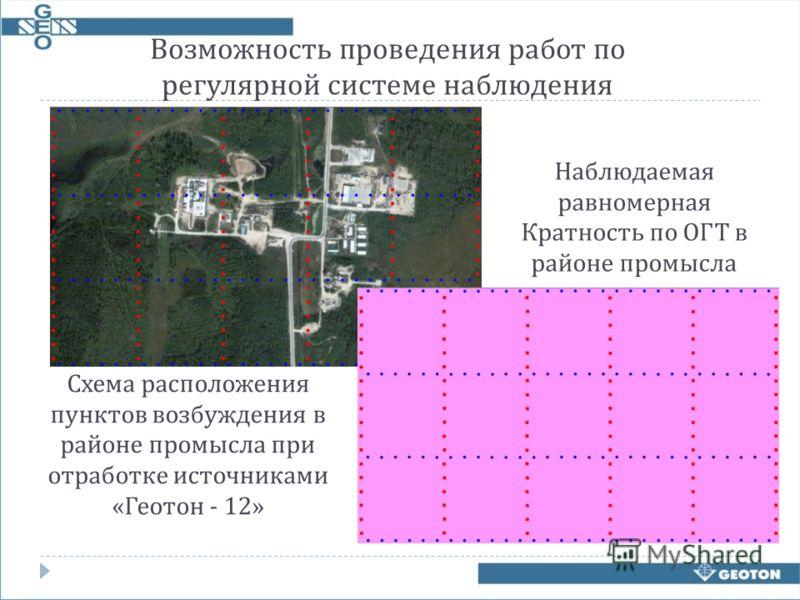 Возможность проведения работ по регулярной системе наблюдения Наблюдаемая равномерная Кратность по ОГТ в районе промысла Схема расположения пунктов возбуждения в районе промысла при отработке источниками « Геотон - 12»