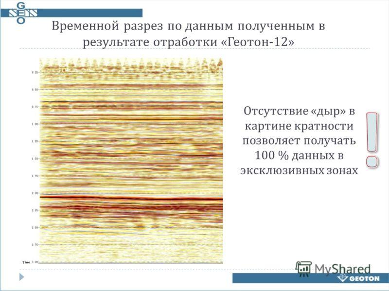 Временной разрез по данным полученным в результате отработки « Геотон -12» Отсутствие « дыр » в картине кратности позволяет получать 100 % данных в эксклюзивных зонах