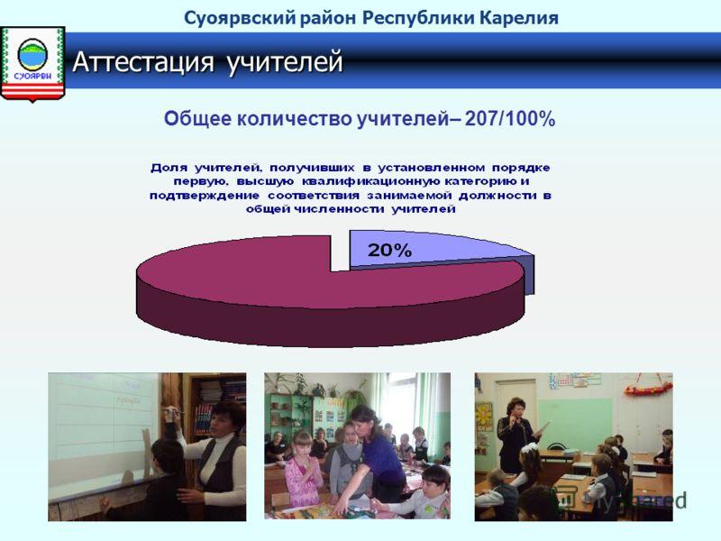 Аттестация учителей Общее количество учителей– 207/100% Суоярвский район Республики Карелия
