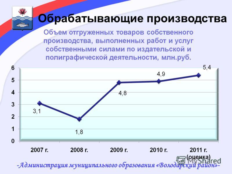 -Администрация муниципального образования «Володарский район»- Обрабатывающие производства