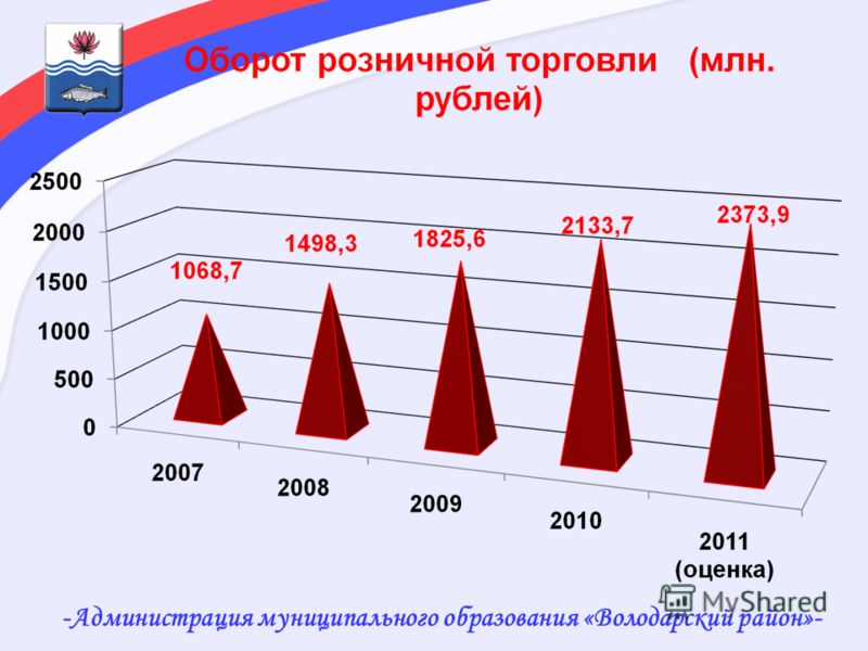 -Администрация муниципального образования «Володарский район»-