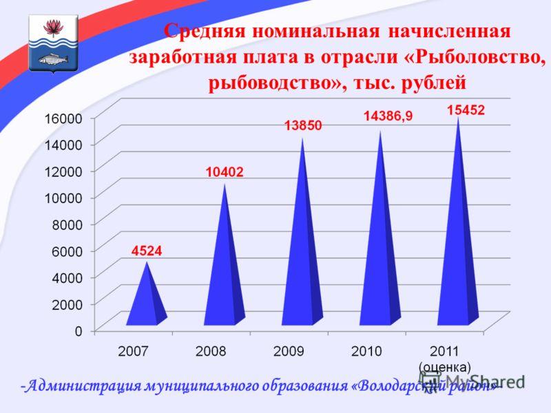 Средняя номинальная начисленная заработная плата в отрасли «Рыболовство, рыбоводство», тыс. рублей -Администрация муниципального образования «Володарский район»-