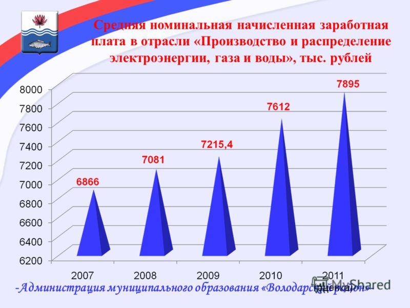 Средняя номинальная начисленная заработная плата в отрасли «Производство и распределение электроэнергии, газа и воды», тыс. рублей -Администрация муниципального образования «Володарский район»-