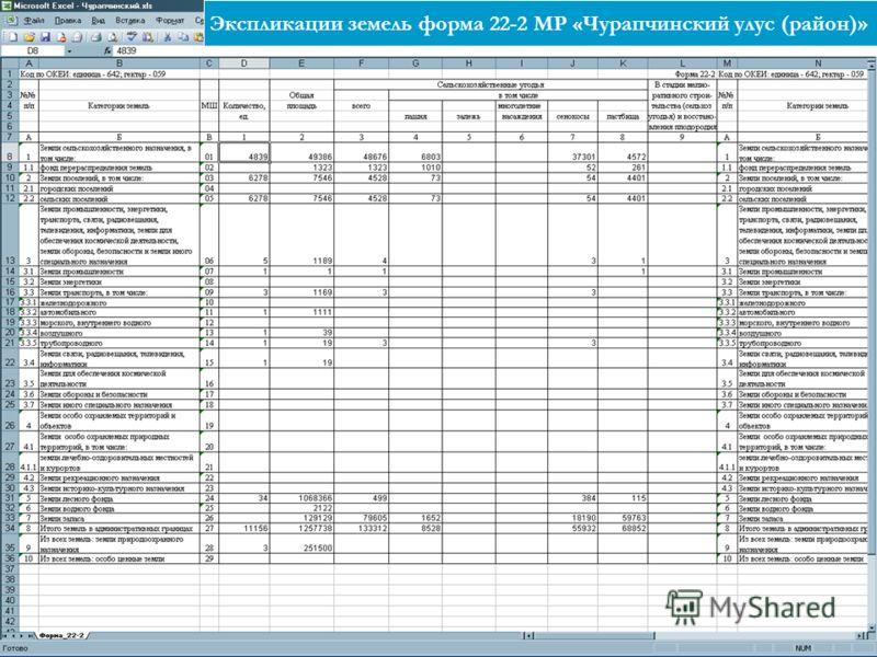 Экспликации земель форма 22-2 МР «Чурапчинский улус (район)»