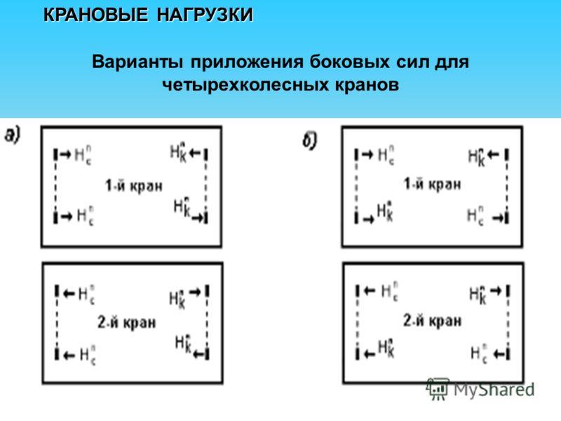 КРАНОВЫЕ НАГРУЗКИ Варианты приложения боковых сил для четырехколесных кранов