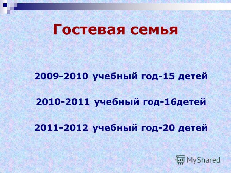 Гостевая семья 2009-2010 учебный год-15 детей 2010-2011 учебный год-16детей 2011-2012 учебный год-20 детей