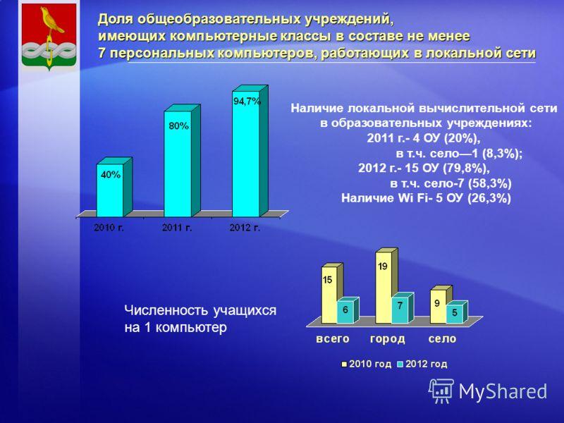 Доля общеобразовательных учреждений, имеющих компьютерные классы в составе не менее 7 персональных компьютеров, работающих в локальной сети Наличие локальной вычислительной сети в образовательных учреждениях: 2011 г.- 4 ОУ (20%), в т.ч. село1 (8,3%);