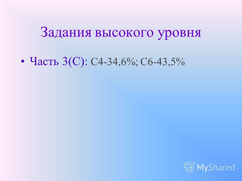 Задания высокого уровня Часть 3(С): С4-34,6%; С6-43,5%