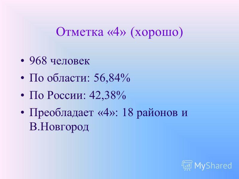 Отметка «4» (хорошо) 968 человек По области: 56,84% По России: 42,38% Преобладает «4»: 18 районов и В.Новгород