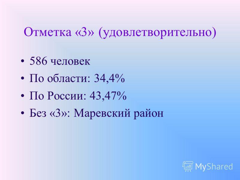 Отметка «3» (удовлетворительно) 586 человек По области: 34,4% По России: 43,47% Без «3»: Маревский район