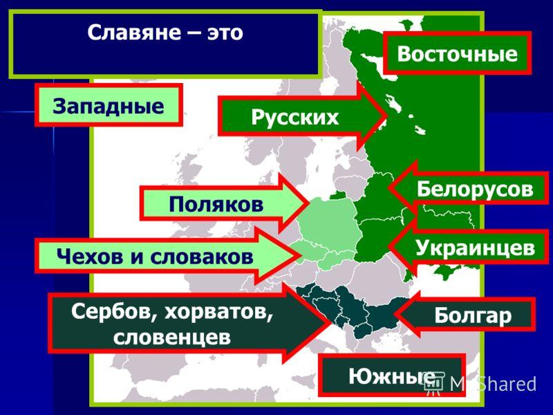 Славяне – это древний народ, предки Русских Украинцев Белорусов Поляков Чехов и словаков Сербов, хорватов, словенцев Болгар Западные Южные Восточные