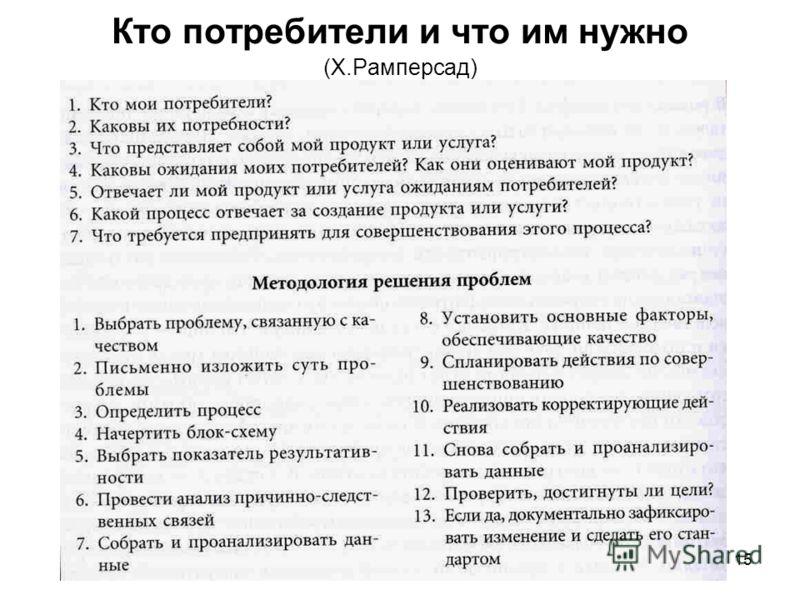 И.Альтшулер - 200615 Кто потребители и что им нужно (Х.Рамперсад)