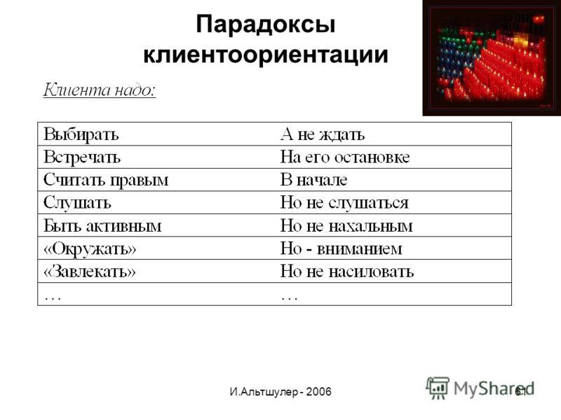 И.Альтшулер - 200661 Парадоксы клиентоориентации