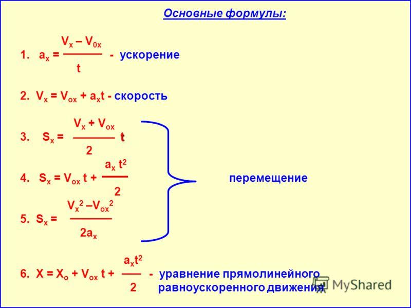 t Основные формулы: V x – V 0x 1. а x = - ускорение t 2. V x = V ox + a х t - скорость V x + V ox 3. S x = t 2 a x t 2 4. S x = V ox t + перемещение 2 V x 2 –V ox 2 5. S x = 2a x a x t 2 6. X = X o + V ox t + - уравнение прямолинейного 2 равноускорен