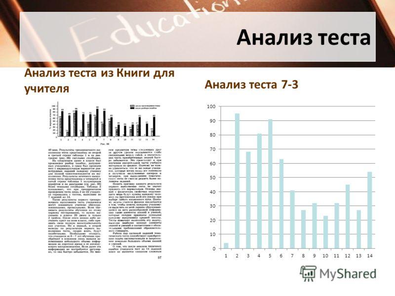 Анализ теста Анализ теста из Книги для учителя Анализ теста 7-3