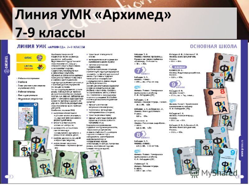 Линия УМК «Архимед» 7-9 классы