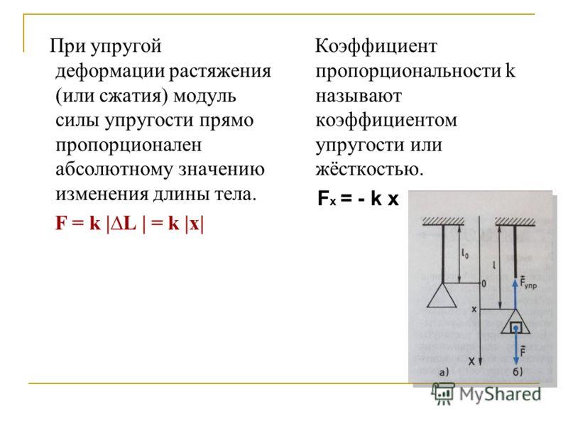 При упругой деформации растяжения (или сжатия) модуль силы упругости прямо пропорционален абсолютному значению изменения длины тела. F = k |L | = k |x| Коэффициент пропорциональности k называют коэффициентом упругости или жёсткостью. F x = - k x