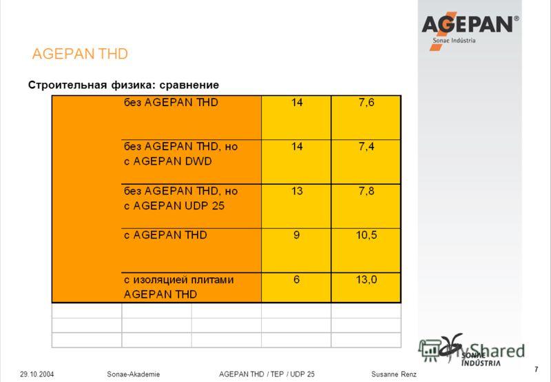 29.10.2004Sonae-Akademie AGEPAN THD / TEP / UDP 25 Susanne Renz 7 AGEPAN THD Строительная физика: сравнение