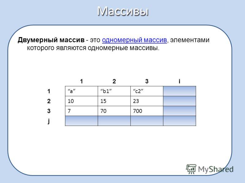 Массивы Двумерный массив - это одномерный массив, элементами которого являются одномерные массивы.одномерный массив 123i 1 ab1c2 2 101523 3 770700 j