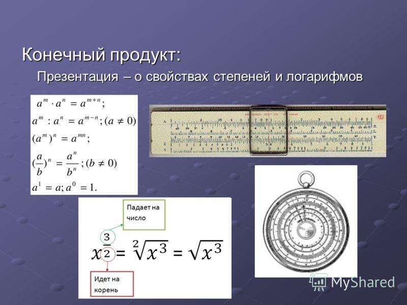 Конечный продукт: Презентация – о свойствах степеней и логарифмов