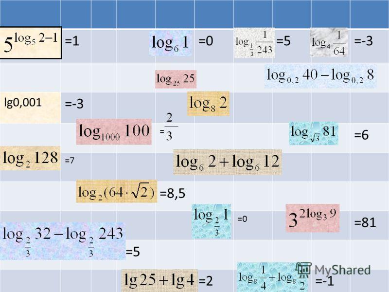 =1=0=5=-3 lg0,001 =-3 = =6 =7 =8,5 =0 =81 = =5 =2=-1