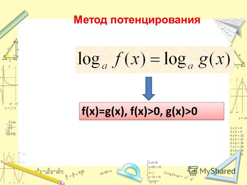 Метод потенцирования f(x)=g(x), f(x)>0, g(x)>0