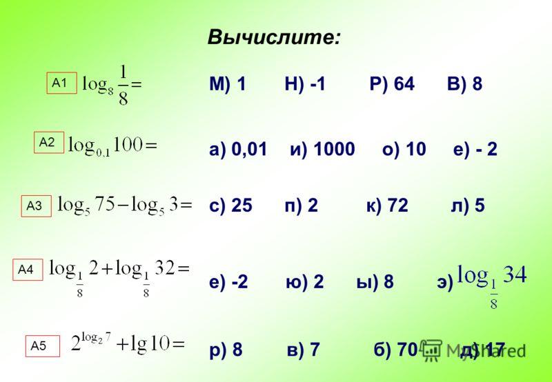 Вычислите: М) 1 Н) -1 Р) 64 В) 8 а) 0,01 и) 1000 о) 10 е) - 2 с) 25 п) 2 к) 72 л) 5 е) -2 ю) 2 ы) 8 э) р) 8 в) 7 б) 70 д) 17 А1 А2 А3 А4 А5
