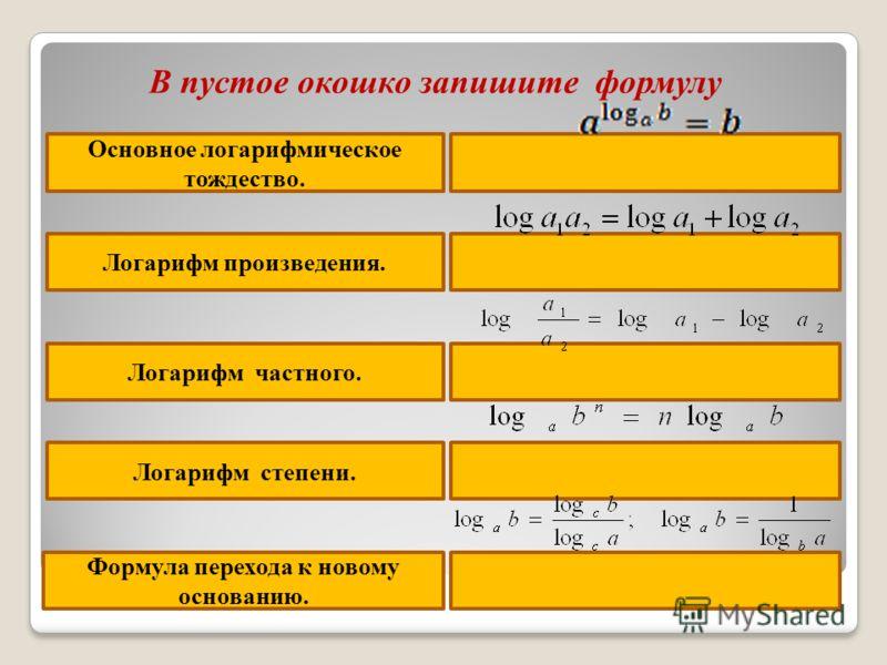 Основное логарифмическое тождество. Логарифм произведения. Логарифм частного. Логарифм степени. Формула перехода к новому основанию. В пустое окошко запишите формулу