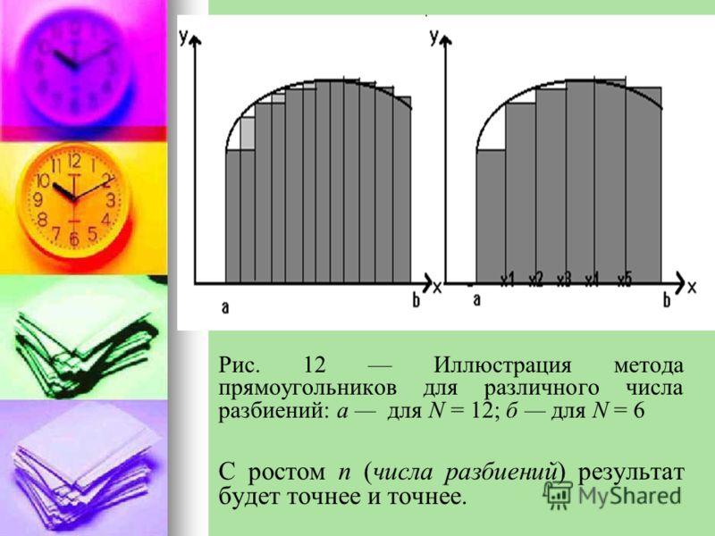 Рис. 12 Иллюстрация метода прямоугольников для различного числа разбиений: а для N = 12; б для N = 6 С ростом n (числа разбиений) результат будет точнее и точнее.