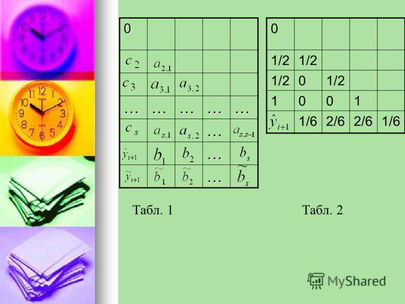 Табл. 1 Табл. 2 0 …………… … … … 0 1/2 0 1001 1/62/6 1/6