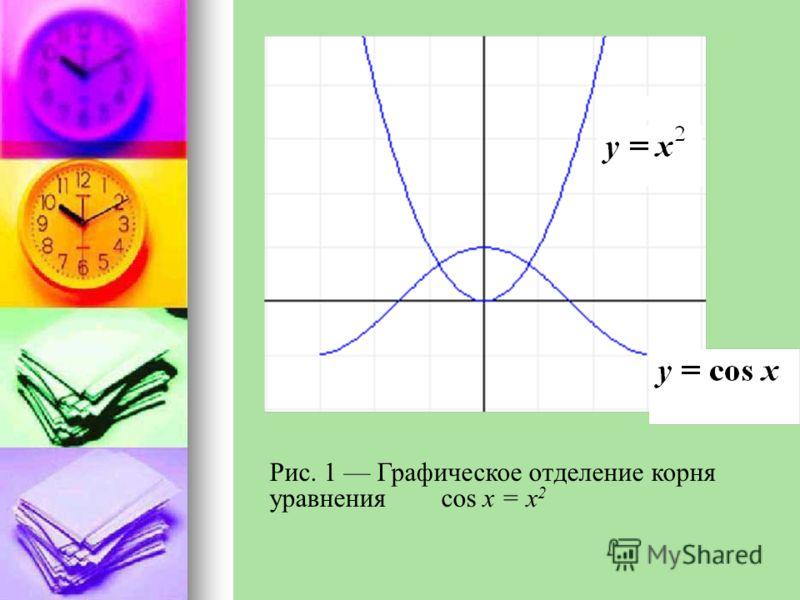 Рис. 1 Графическое отделение корня уравнения cos x = x 2