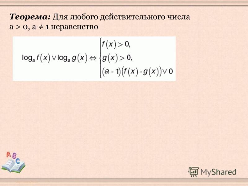 Теорема: Для любого действительного числа а > 0, а 1 неравенство