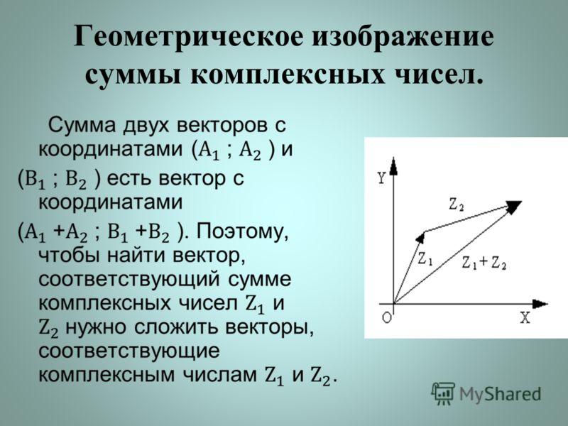 Геометрическое изображение суммы комплексных чисел.