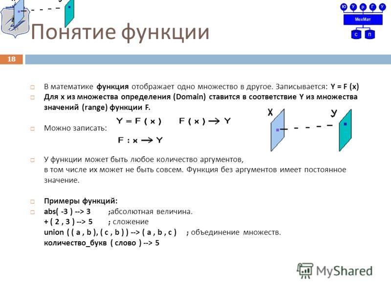 Понятие функции В математике функция отображает одно множество в другое. Записывается : Y = F (x) Для х из множества определения (Domain) ставится в соответствие Y из множества значений (range) функции F. Можно записать : У функции может быть любое к