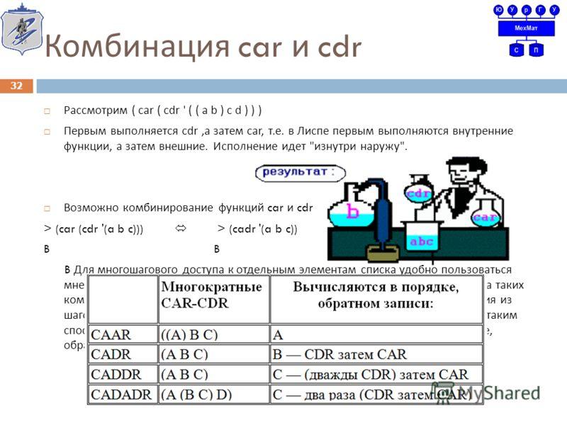 Комбинация car и cdr Рассмотрим ( с ar ( cdr ' ( ( a b ) c d ) ) ) Первым выполняется cdr, а затем car, т. е. в Лиспе первым выполняются внутренние функции, а затем внешние. Исполнение идет