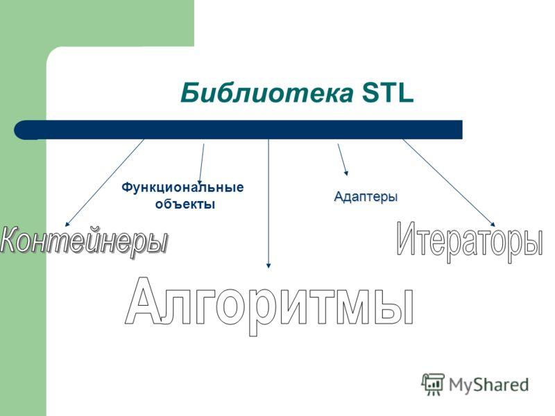 Библиотека STL Адаптеры Функциональные объекты