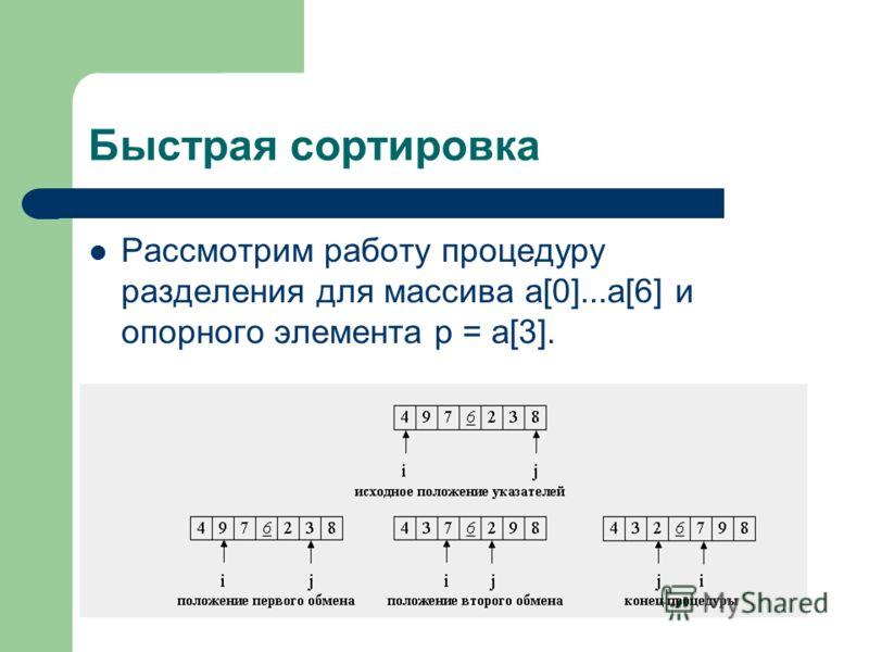 Быстрая сортировка Рассмотрим работу процедуру разделения для массива a[0]...a[6] и опорного элемента p = a[3].