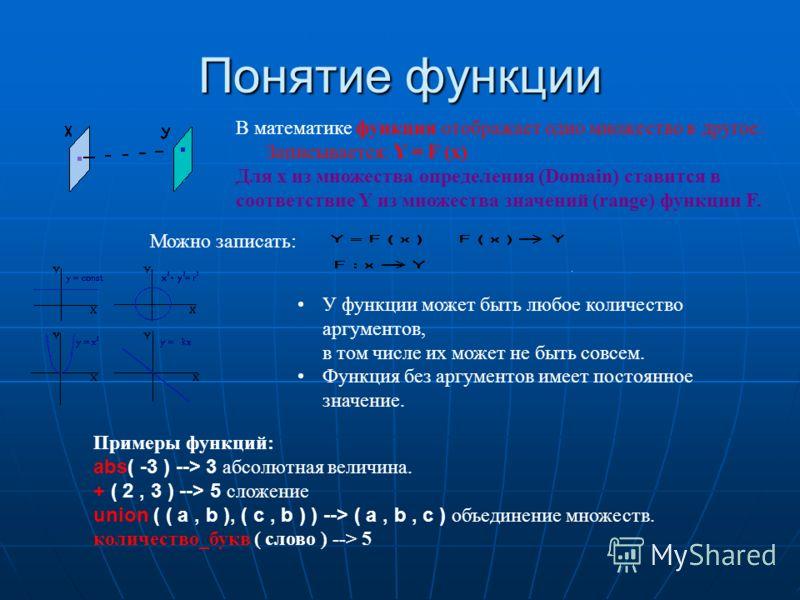 Понятие функции В математике функция отображает одно множество в другое. Записывается: Y = F (x) Для х из множества определения (Domain) ставится в соответствие Y из множества значений (range) функции F. Можно записать: У функции может быть любое кол