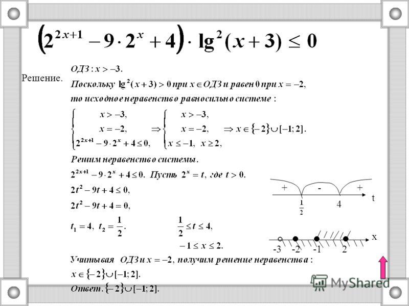 Решение. t 4 + - + x -3 -2 -1 2