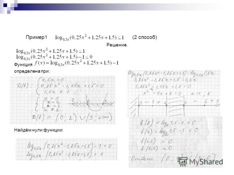 Пример1 (2 способ) Решение. Функция определена при: Найдём нули функции: