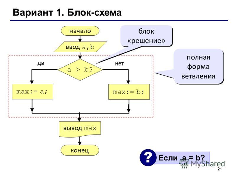 21 Вариант 1. Блок-схема начало max:= a; ввод a,b вывод max a > b? max:= b; конец да нет полная форма ветвления блок «решение» Если a = b? ?