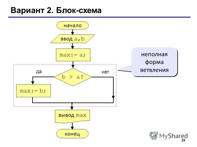 25 Вариант 2. Блок-схема неполная форма ветвления начало max:= a; ввод a,b вывод max max:= b; конец да нет b > a?
