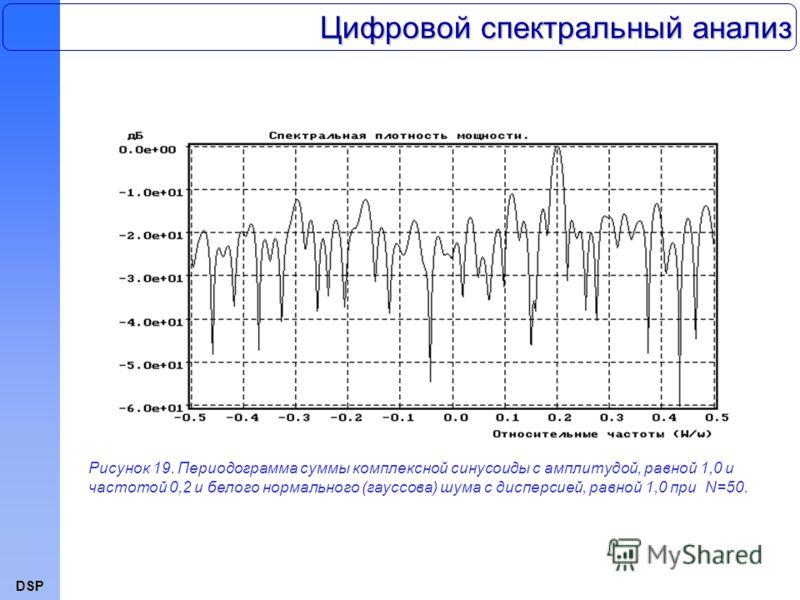 DSP Цифровой спектральный анализ Рисунок 19. Периодограмма суммы комплексной синусоиды с амплитудой, равной 1,0 и частотой 0,2 и белого нормального (гауссова) шума с дисперсией, равной 1,0 при N=50.