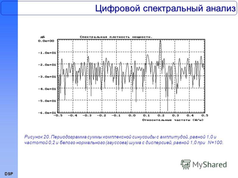 DSP Цифровой спектральный анализ Рисунок 20. Периодограмма суммы комплексной синусоиды с амплитудой, равной 1,0 и частотой 0,2 и белого нормального (гауссова) шума с дисперсией, равной 1,0 при N=100.