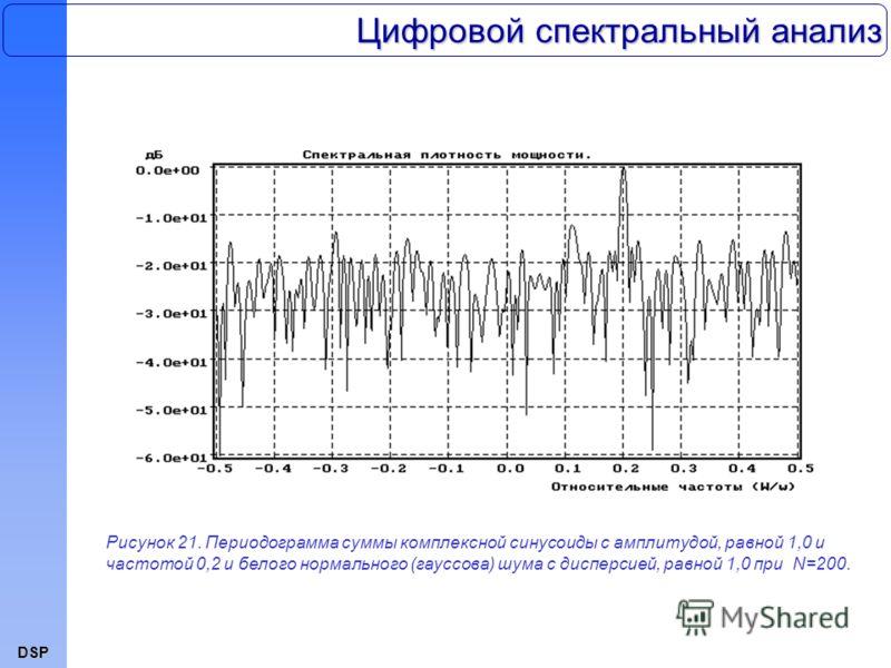 DSP Цифровой спектральный анализ Рисунок 21. Периодограмма суммы комплексной синусоиды с амплитудой, равной 1,0 и частотой 0,2 и белого нормального (гауссова) шума с дисперсией, равной 1,0 при N=200.