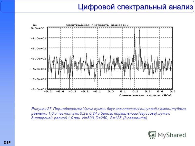 DSP Цифровой спектральный анализ Рисунок 27. Периодограмма Уэлча суммы двух комплексных синусоид с амплитудами, равными 1,0 и частотами 0,2 и 0,24 и белого нормального (гауссова) шума с дисперсией, равной 1,0 при N=500, D=250, S=125 (3 сегмента).