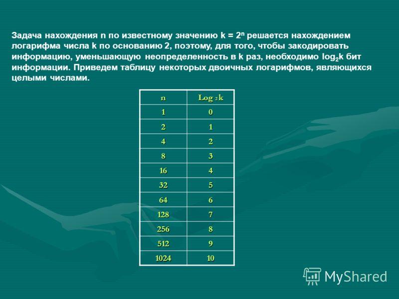 Задача нахождения n по известному значению k = 2 n решается нахождением логарифма числа k по основанию 2, поэтому, для того, чтобы закодировать информацию, уменьшающую неопределенность в k раз, необходимо log 2 k бит информации. Приведем таблицу неко