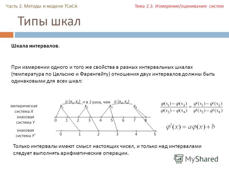Типы шкал Часть 2. Методы и модели ТСиСА Тема 2.3. Измерение/оценивание систем Шкала интервалов. При измерении одного и того же свойства в разных интервальных шкалах ( температура по Цельсию и Фаренгейту ) отношения двух интервалов должны быть одинак