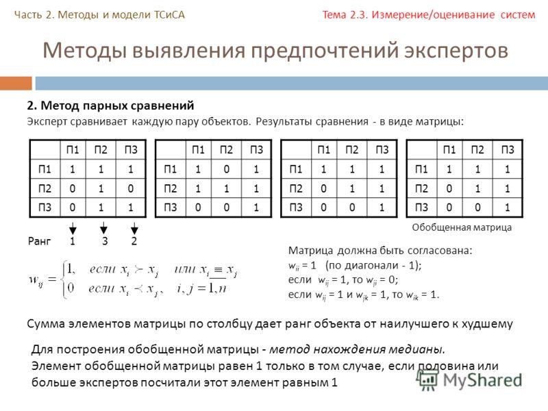 Методы выявления предпочтений экспертов 2. Метод парных сравнений Эксперт сравнивает каждую пару объектов. Результаты сравнения - в виде матрицы: П1П1П2П3 П1111 П2010 П3011 Матрица должна быть согласована : w ii = 1 ( по диагонали - 1); если w ij = 1
